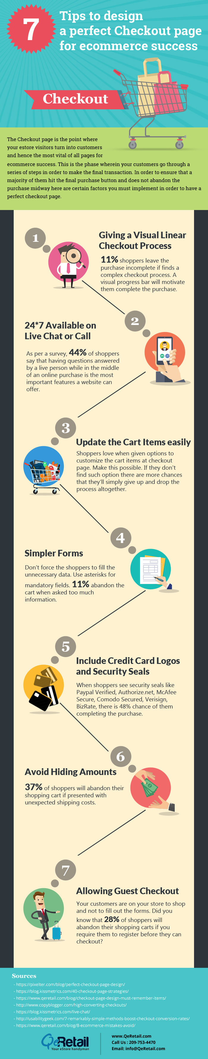 7 Tips to design a perfect Checkout page for ecommerce success