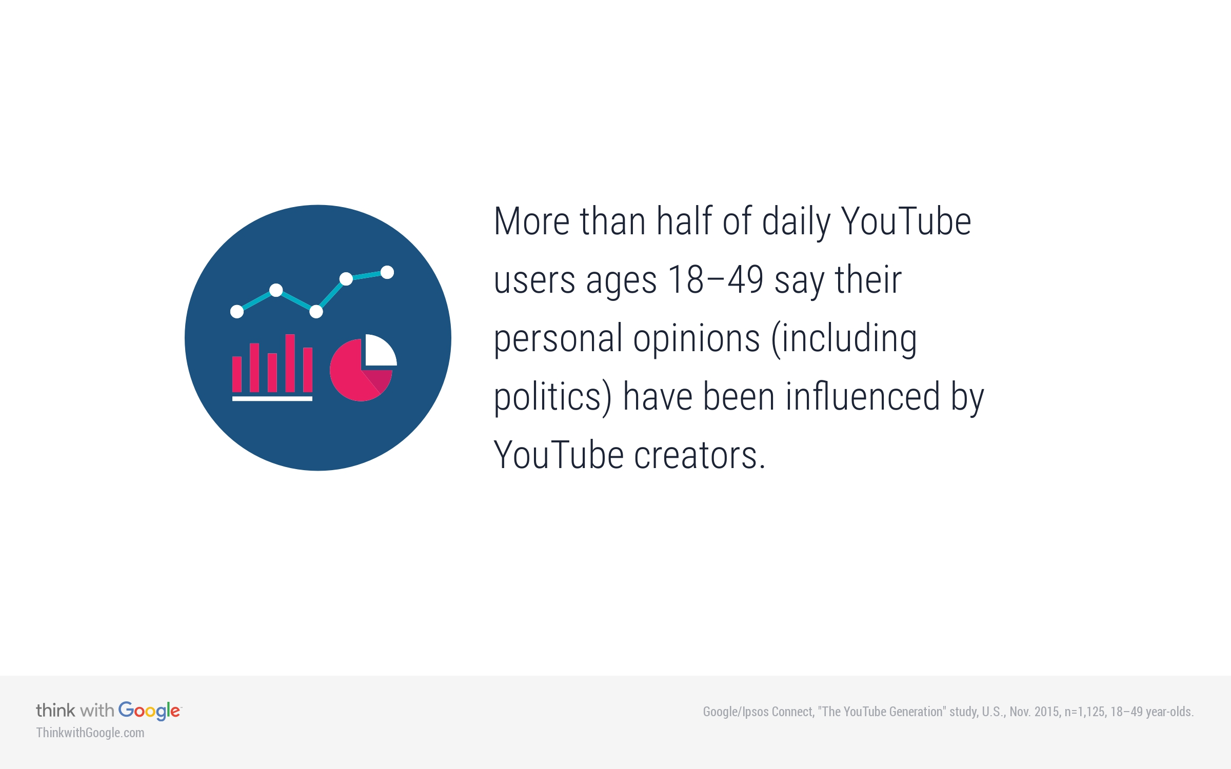 youtube-creator-influence-on-political-opinions (1)