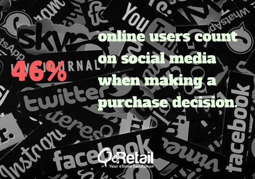 social media fact