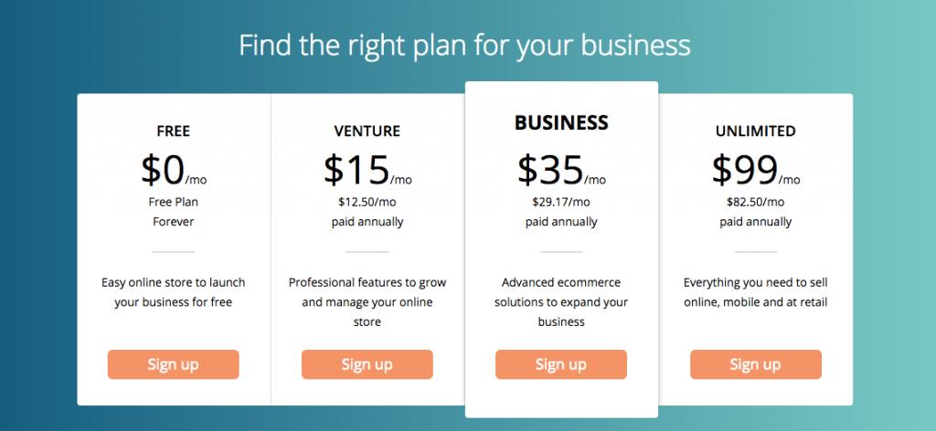 eCommerce Platform Price