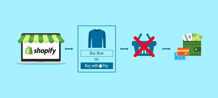Shopify Dynamic Checkout Buttons