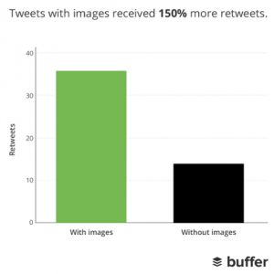 Tweets With Images