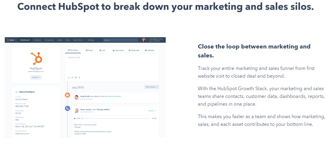 HubSpot - Marketing Automation