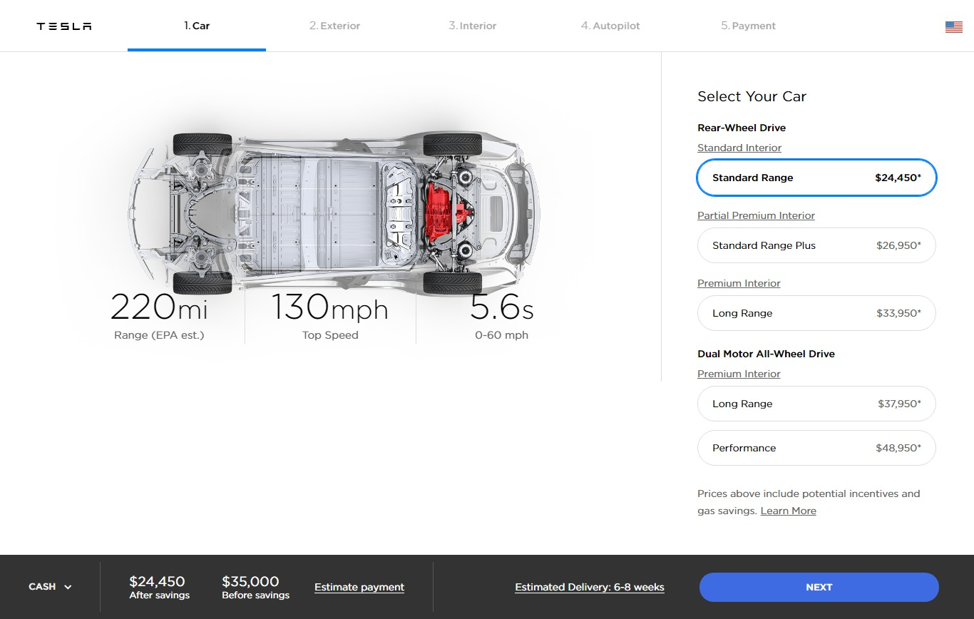 product page optimization by Tesla