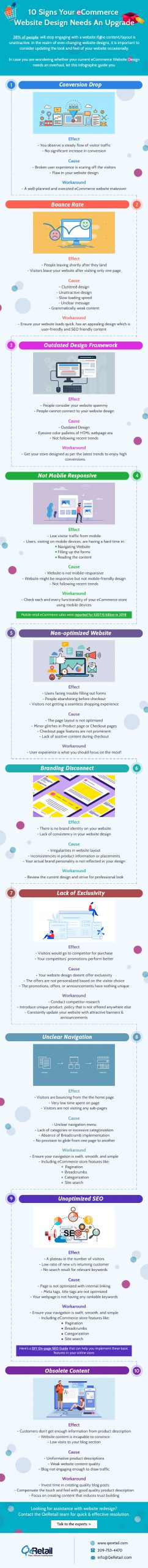 10 Signs Your eCommerce Website Design Needs An Upgrade