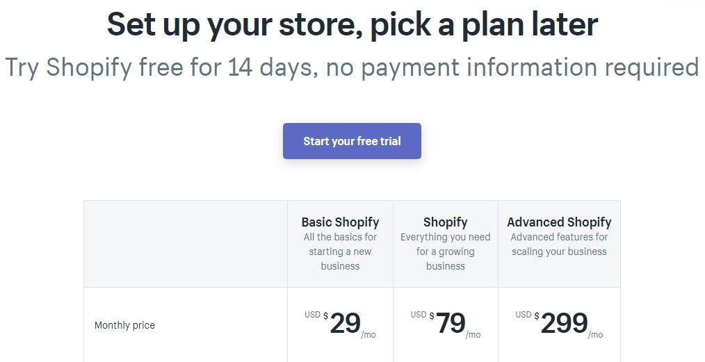 shopify pricing - shopify free trial